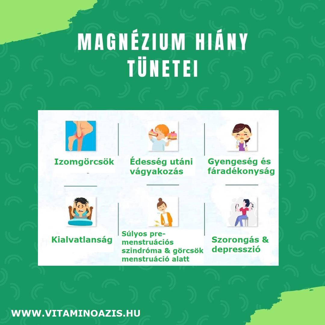 Magnezium hiany tunetei